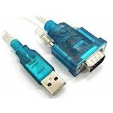 Конвертеры USB-UART-TTL