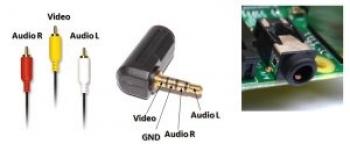 Распиновка аудио-видео выхода