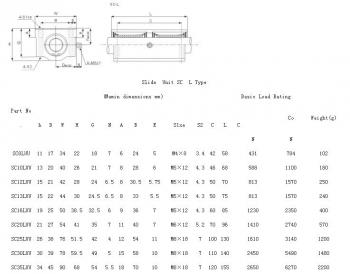Подшипник линейный SC8LUU (8мм)