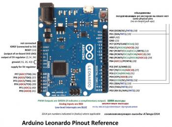 Arduino Leonardo R3