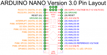 Arduino Nano v3.0 с клеммами kit (328, ch340, usb-mini)