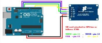 Модуль MicroSD