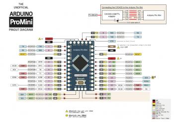 Arduino Pro Mini 3.3V ATmega168