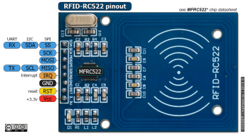 RFID-RC522 pinout. SPI, I2C, Serial connection