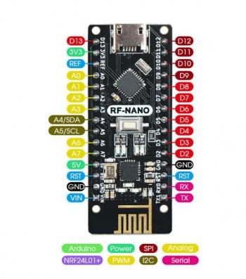 Arduino Nano + NRF24