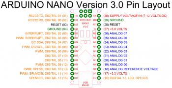 Arduino Nano v3.0 (328, ch340, usb-micro)