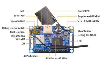 Orange Pi 2G-IoT