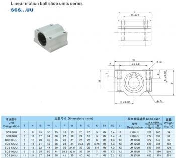 Подшипник линейный SC8UU (8мм)