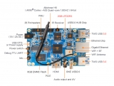 Orange Pi 3 H6 (2Гб)
