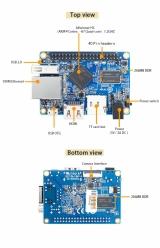 Orange Pi One H3 (512Мб)