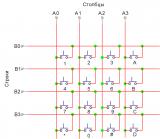 Клавиатура мембранная 4x4