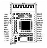 Bluetooth аудио модуль OVC3860
